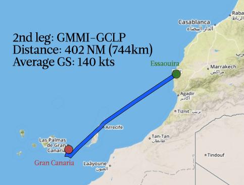 2nd leg GMMI-GCLP